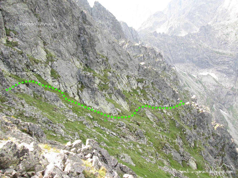Wejście na Młynarza - schemat