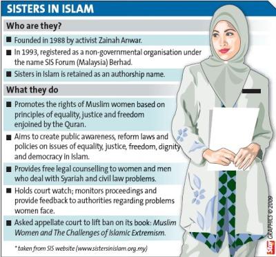 islam dan isu semasa essay Beliau mementingkan aspek agama islam dan mengaplikasi dasar  essay : kerjasama asean   menjadi forum bagi negara anggota menyuarakan pendirian berhubung isu.