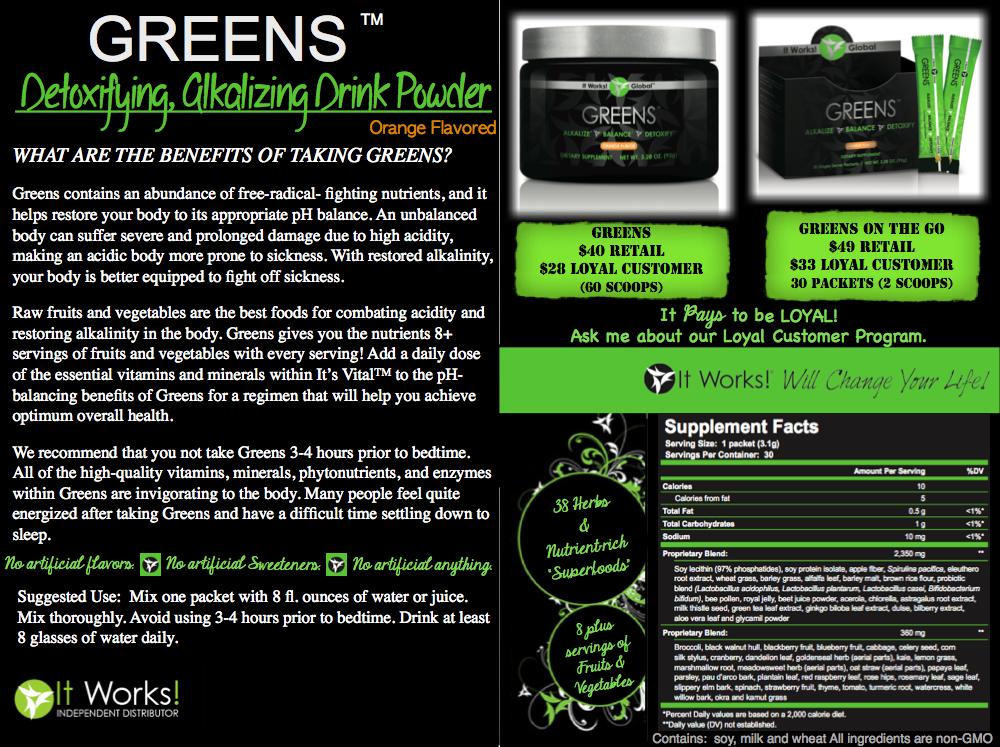 ItWorks Global Greens