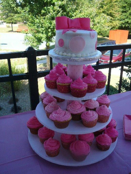 Joanns Cake Classes