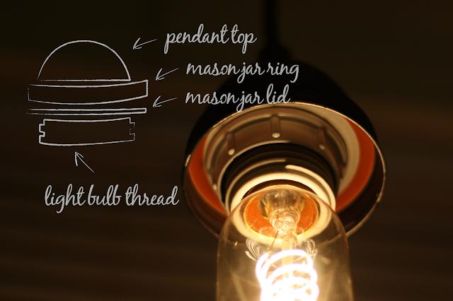 mason jar pendant lamp