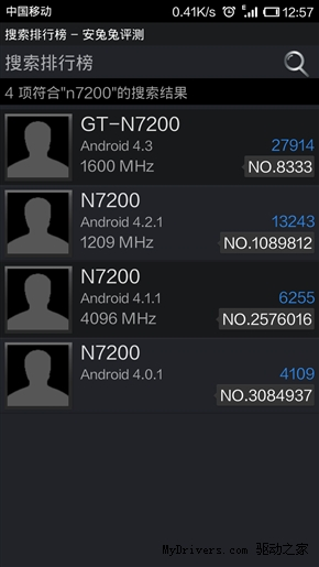 Galaxy Note III benchmark
