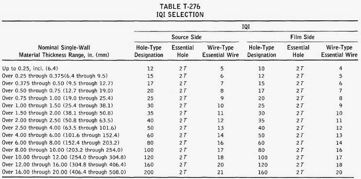 Rt wire chart wire center iqi penetrameter selection in industrial radiography testing rh hareeshkv blogspot com mcm wire chart mcm wire chart greentooth Image collections