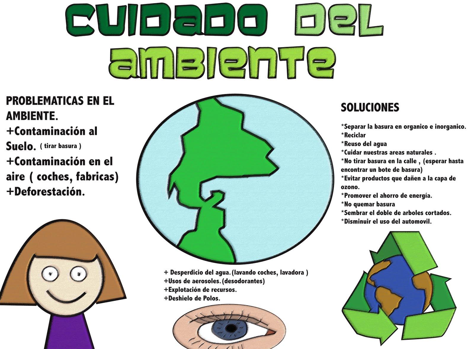 Filosofía I Grupo: 522 - Solución a los problemas ambientales.: EN