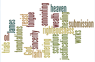 Epistle of James - Word Cloud