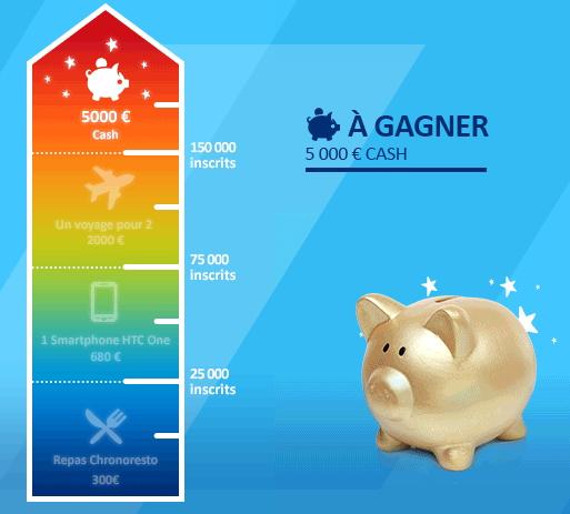 Jeu concours : Gagnez 5000 euros cash, 1 voyage en Espagne, 1 smartphone HTC One...