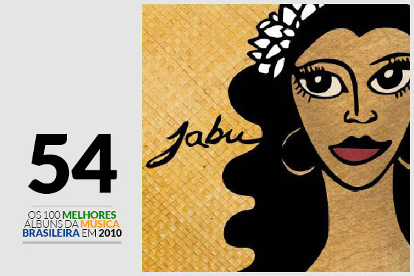 Jabu Morales - Jabu