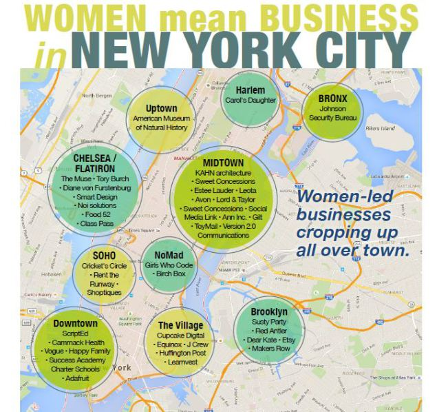 """new york leads city with highest number of females"""