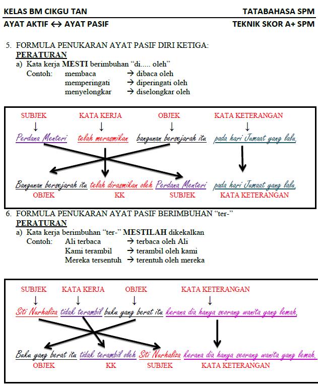 Bahasa Melayu Ayat Aktif Dan Ayat Pasif Lessons Tes Teach
