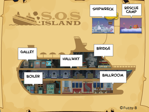 Cheats For Sos Island On Poptropica