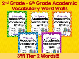 Vocabulary Wall