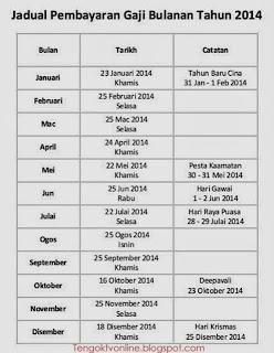 Penjawat Awam-Jadual Pembayaran Gaji Bulanan Untuk 2014