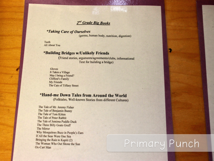 Why Are We Sticking With Common Core >> Primary Punch Welcome To The Common Core Book Room