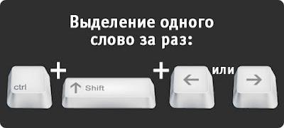 Горячие Клавиши в Windows: Выделение слова целиком
