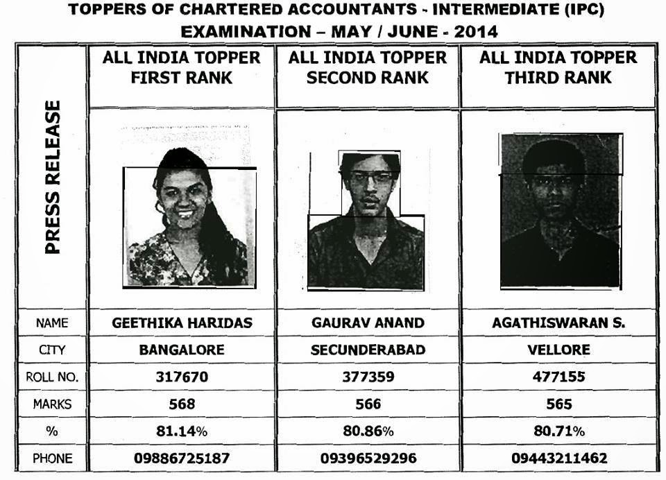 ipcc-topper-pass-percentage-marks-sheet-may-2014-exam
