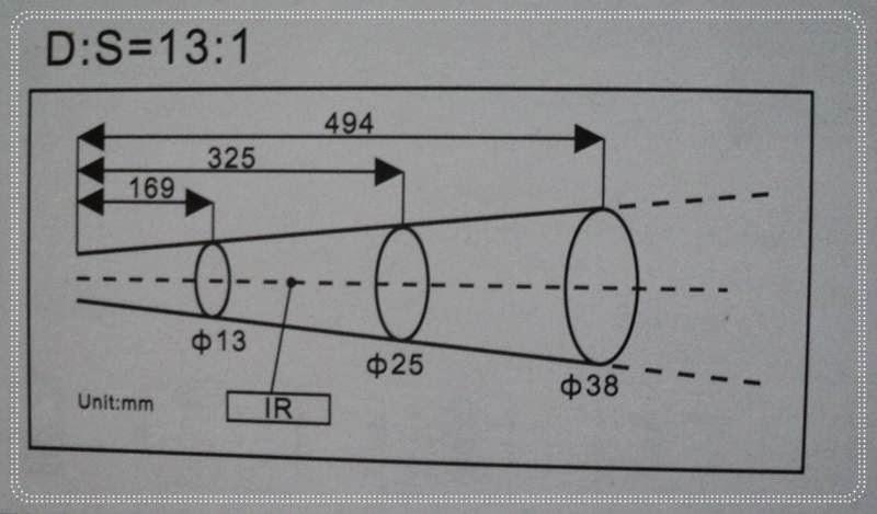 2r hardware  u0026 electronics  dekko fr