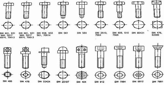Roscado y sus tipos - Tipos de cuerdas ...