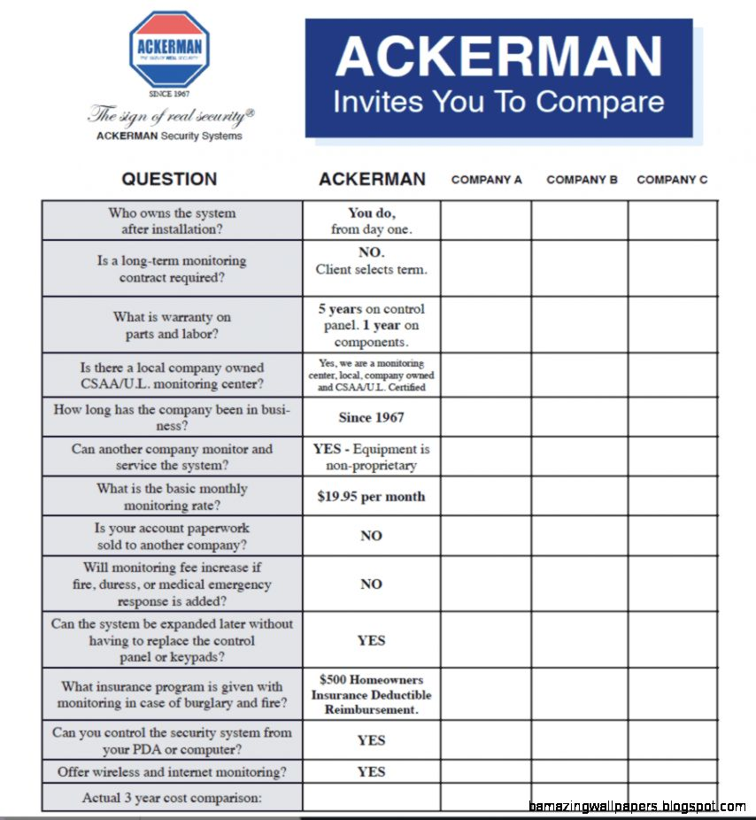How To Choose A Security Company   Ackerman Security
