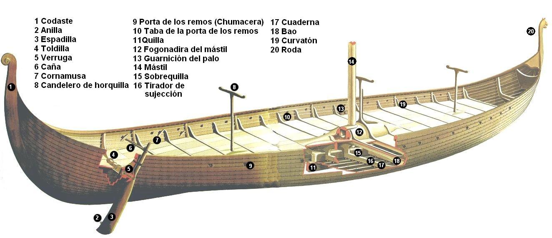 Alma de herrero El barco vikingo