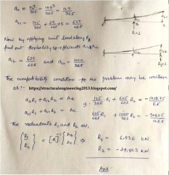 structural mechanics in civil engineering pdf