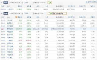 中国株コバンザメ投資ウォッチ銘柄watch1008