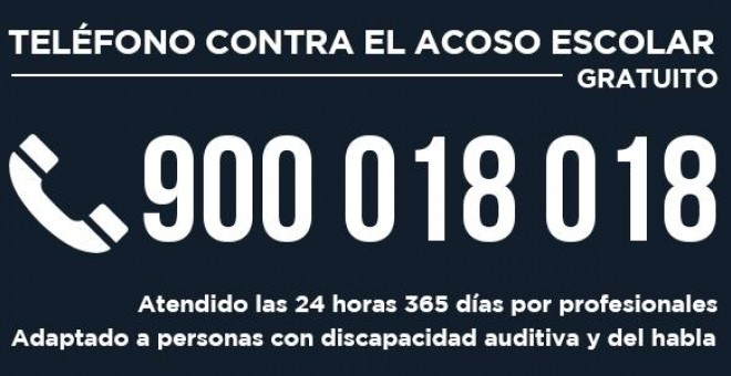 TODOS CONTRA EL ACOSO ESCOLAR