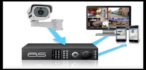 Download DVR ie Plugins