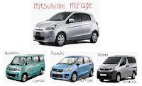 mobil baru harga 150 juta
