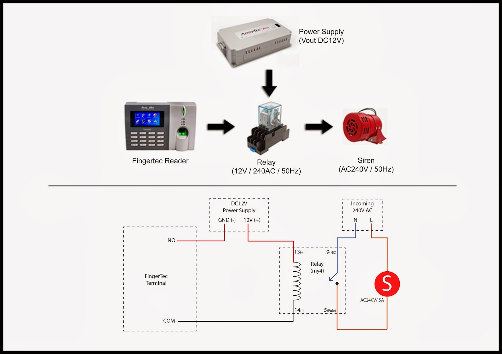 An Option to Connect an AC240V Siren with a FingerTec Device ... on