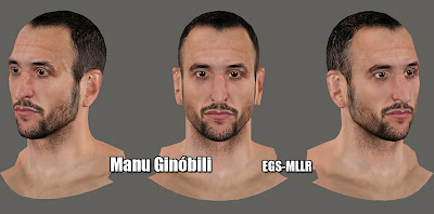 NBA 2K14 Manu Ginobili Cyberface Mod