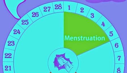 Tips Cepat Hamil Setelah Menstruasi