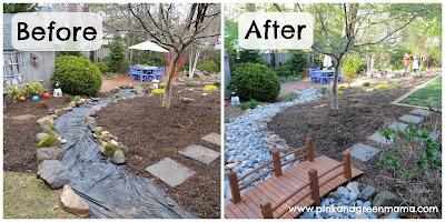 Diy Backyard Makeover Ideas backyard landscaping ideas The