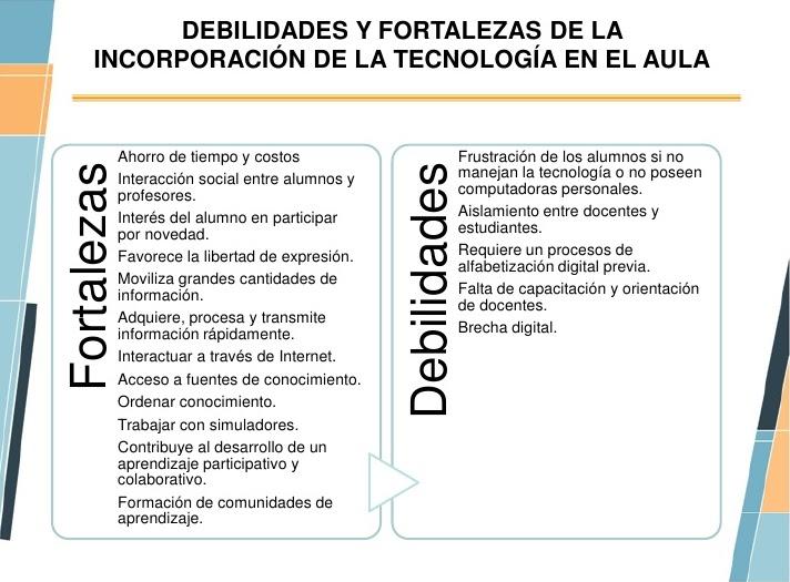 debilidades y fortalezas del caso benihana Fortalezas, debilidades, amenazas y oportunidades  estado y perfil de la industria local en el contexto actual  casos de éxito .