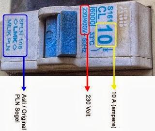 Cara Mengetahui Arus Listrik (Watt)