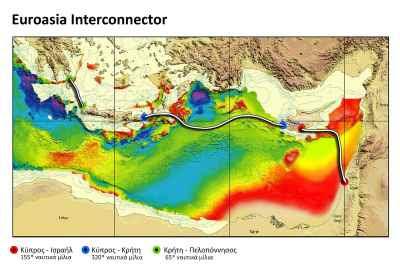 Νίκος Λυγερός - ΑΟΖ και Euroasia Interconnector