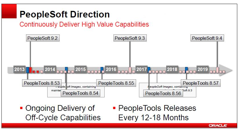 oracle peoplesoft hrms technical discussions peoplesoft technical
