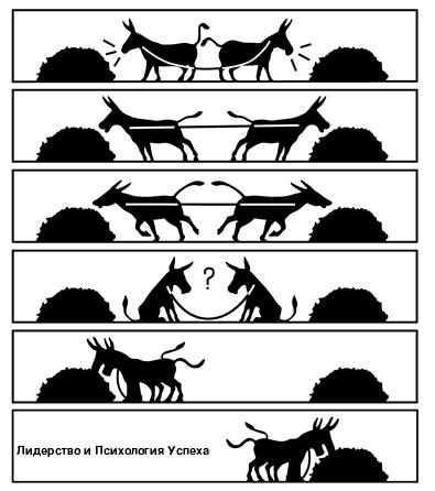 Обоюдное согласие, Как прийти к компромиссу, общий язык, разрешить спор, что такое компромисс