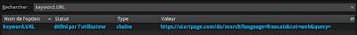 Propriété 'keyword.URL'