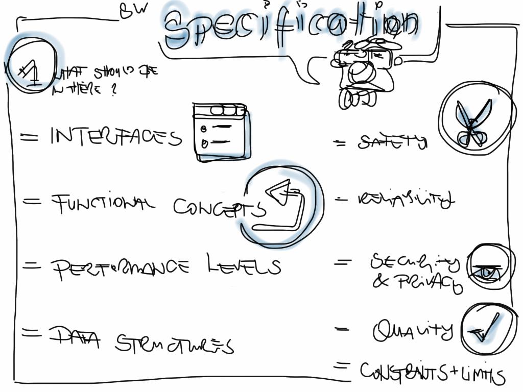 Ieee plantilla de documento de especificación de...
