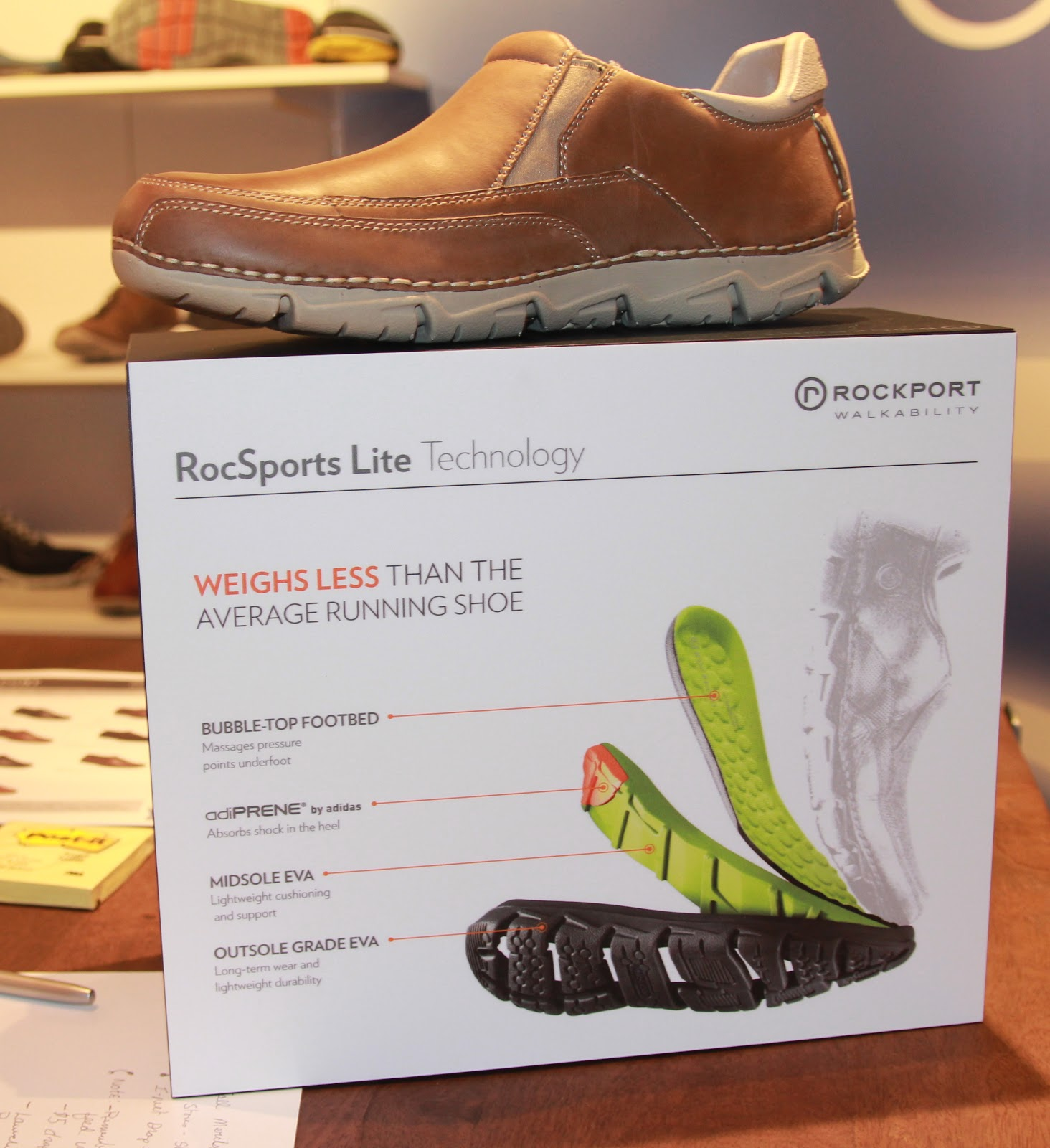 ROCKPORT SPRING 2013 Footwear Men's/Women's