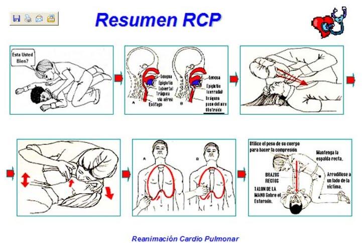 reanimación rcp