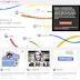 Google +, el nuevo factor SEO
