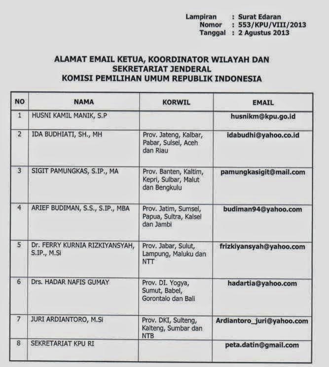 email Anggota KPU Pilpres 2014