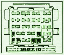 Pontiac 98 Fiero Fusebox diagram