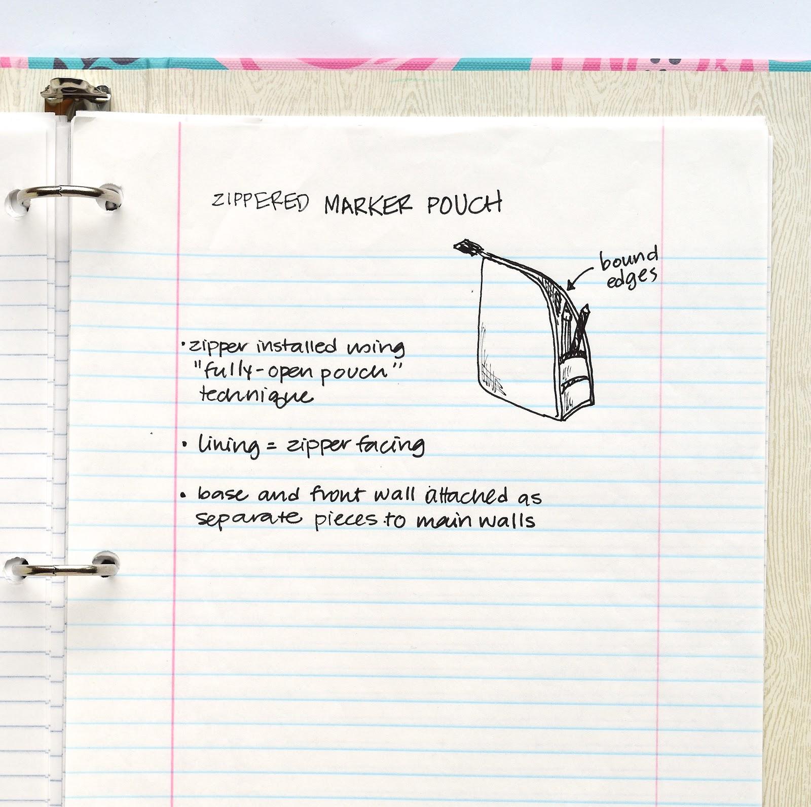 Zip A Bag Chapter 20 Zippered Marker Pouch