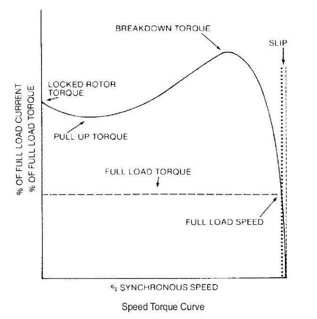 Ecodiesel Torque Curve | Autos Post