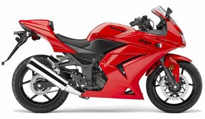 Brosur Daftar Harga Motor Kawasaki Ninja Bekas atau Second Terbaru 2014