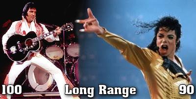 Elvis versus Michael Jackson