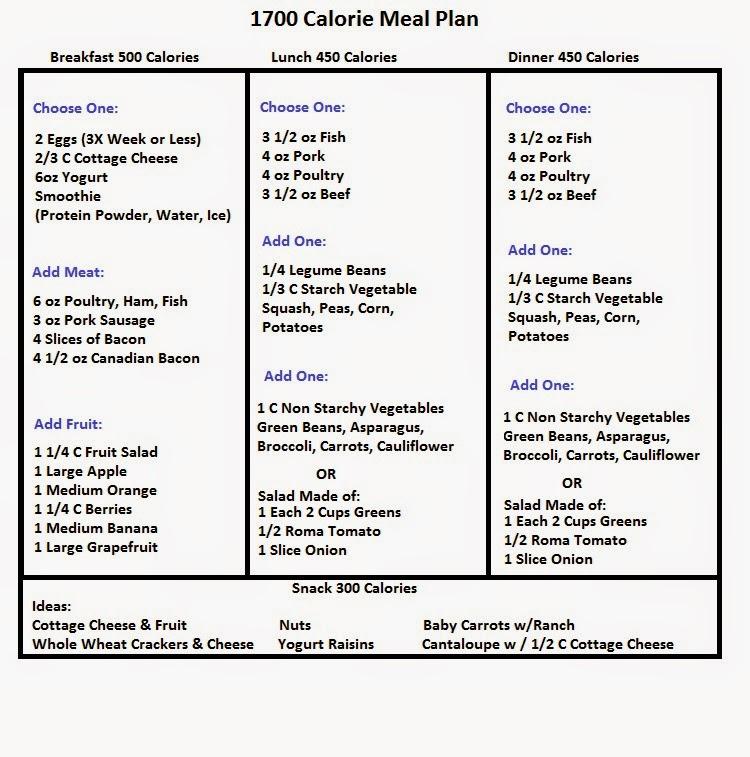 Diet Menu Plans 1700 Calorie Diet Dieting