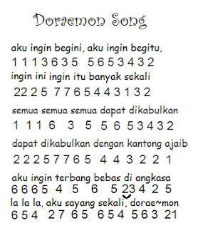 not angka lagu doraemon